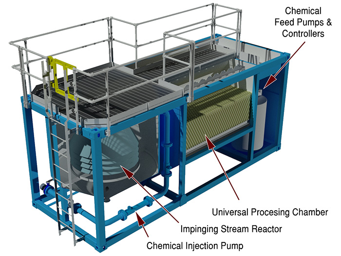 WetSep Mobile Water Treatment
